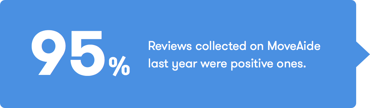 Review-collect